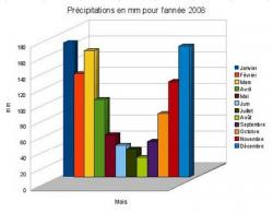 graphique.jpg