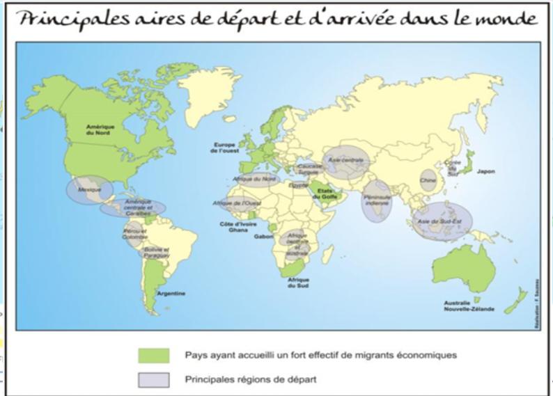 Migrations arretret