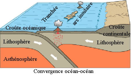 oceanic-oceanic-convergence-fig21oceanocean-french.png